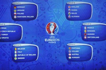 Les équipes favorites pour remporter l'EURO 2016